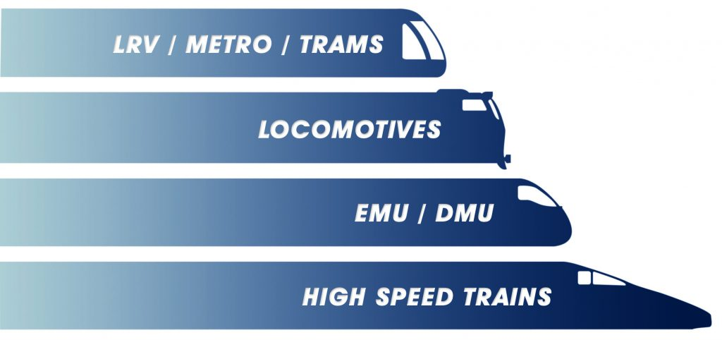 Rail Wipers Applications
